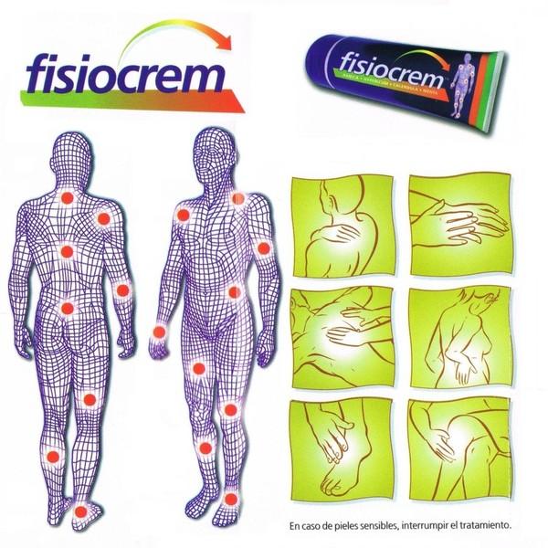 Fisiocrem aplicación