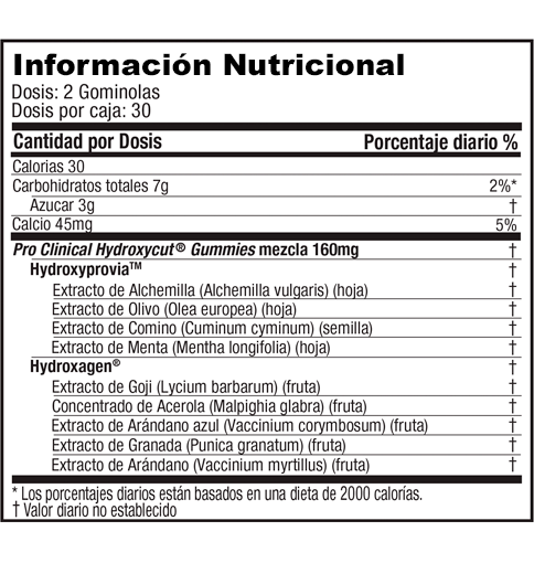 Hydroxycut Pro-Clinical Gummies